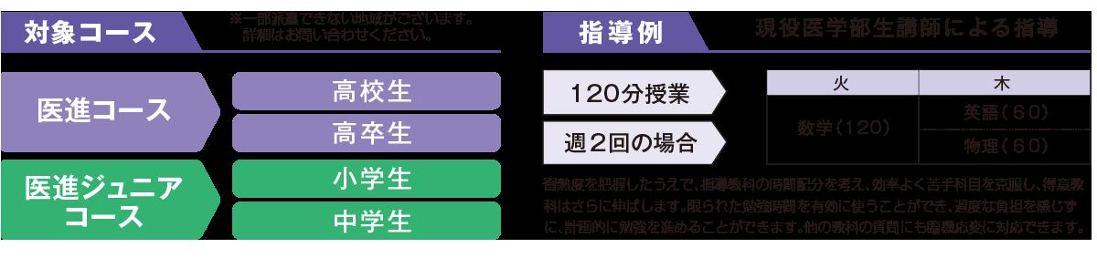 sub_4_1